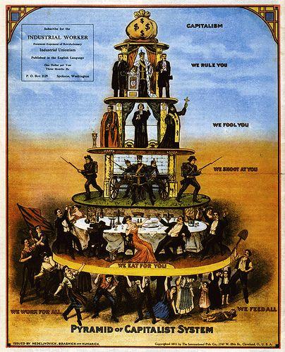 La Estratificación Social en Estados Unidos - antropologia-social, antropologia-cultural - capitalism2